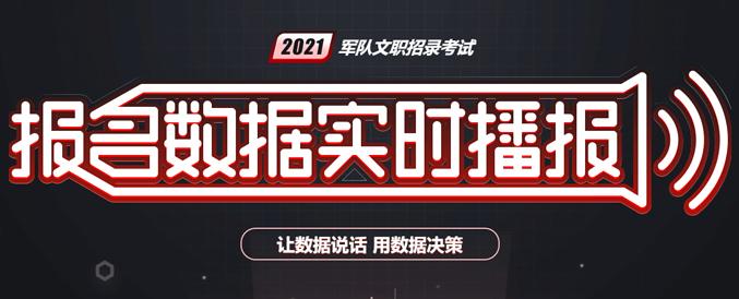 2021年军队文职考试每日报名数据实时播报