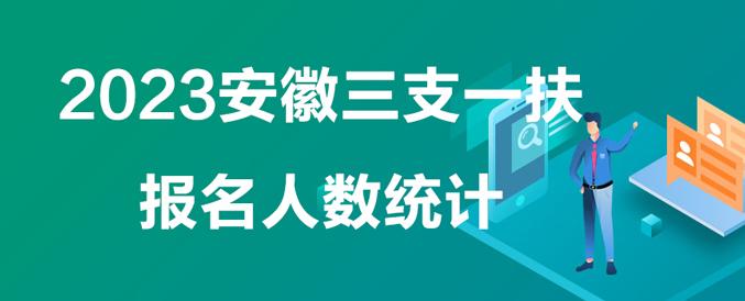 2021安徽三支一扶报名人数统计