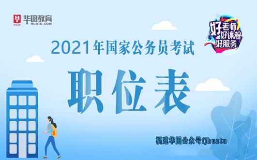 2021年国家公务员考试职位表