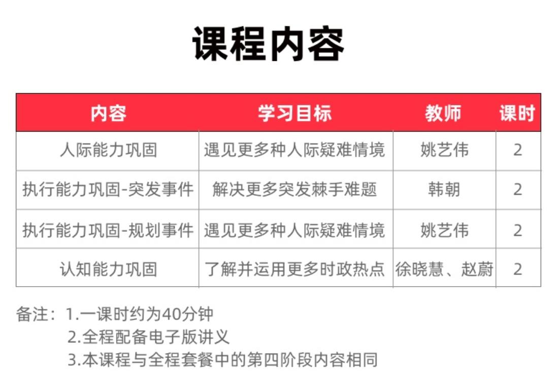 【2020年国考】结构化面试强化巩固