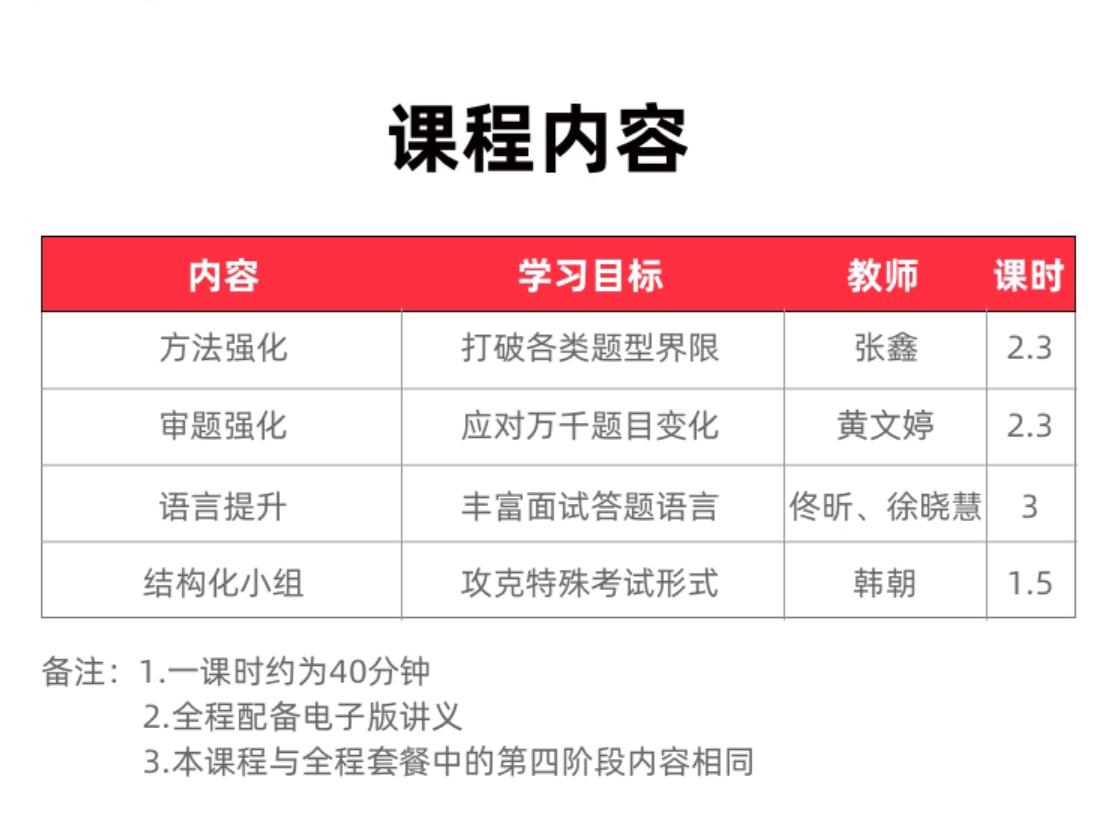 【2020年国考】结构化面试专项提升