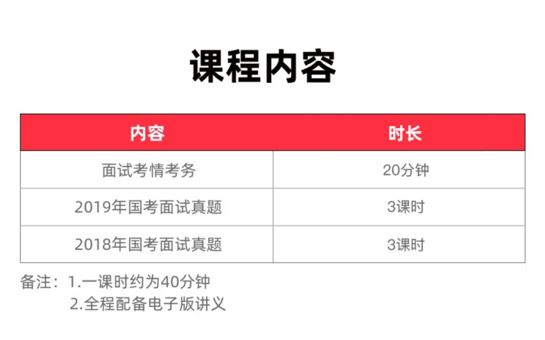【2020国考】结构化面试专岗专训(铁路公安)