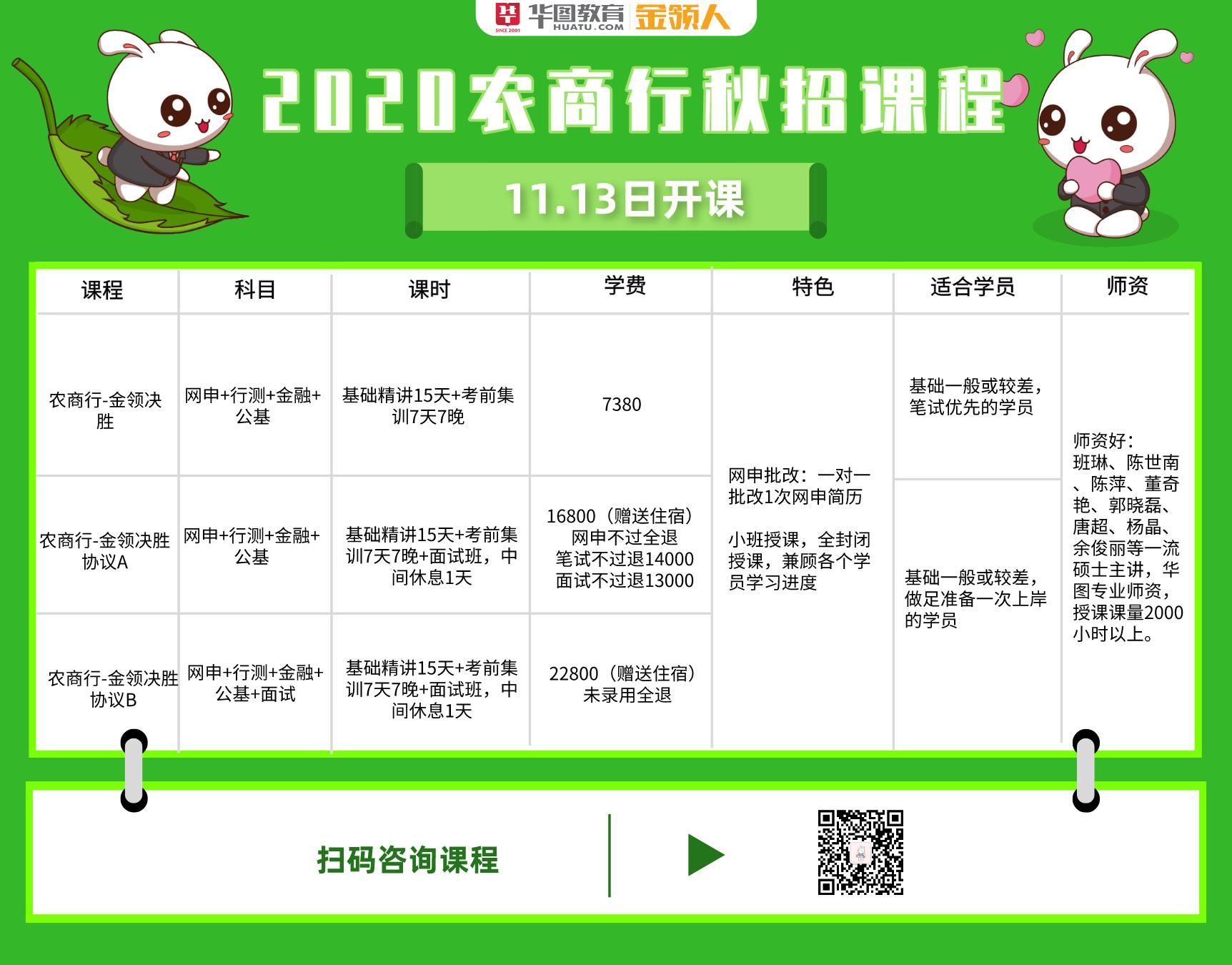 2020农信社秋招课程