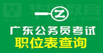 2020廣東公務員考試職位表