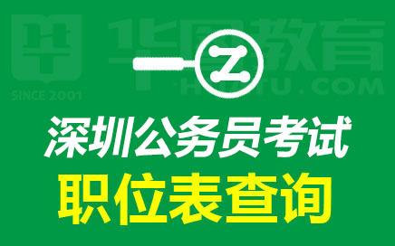 深圳公務員考試職位查詢