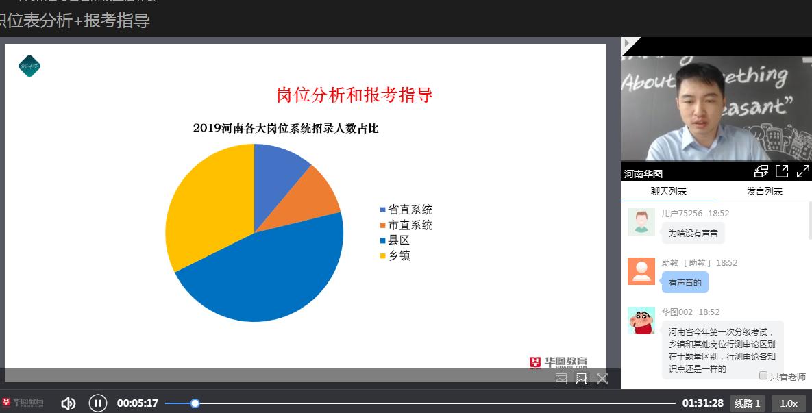 【職位分析】2019河南公務員考試職位表分析