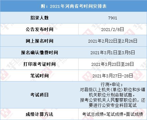 2021河南公务员考试日程
