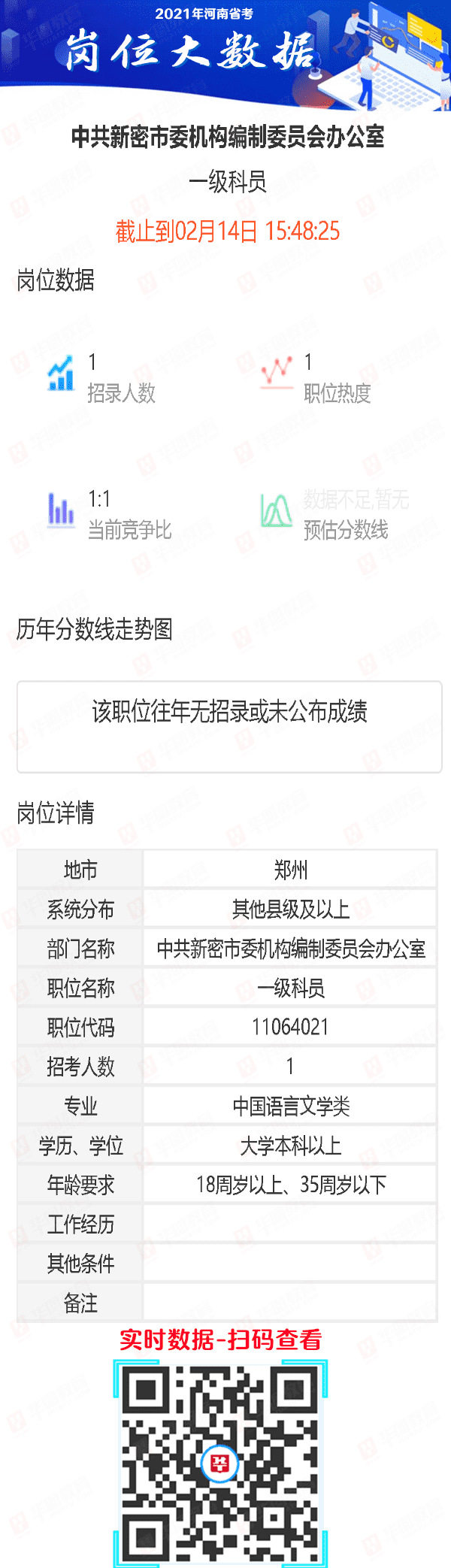 河南省考职位_中共新密市委机构编制委员会办公室一级科员