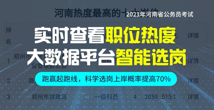 2021河南省考职位热度分析