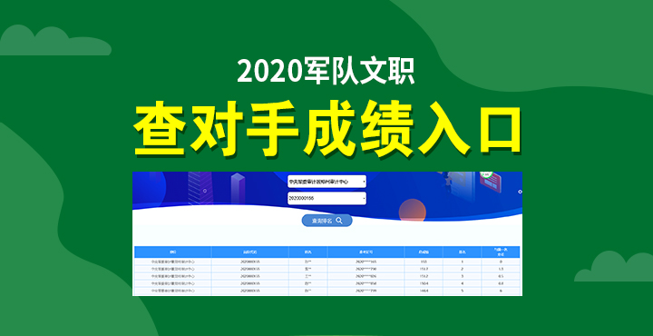 2020军队文职竞争对手成绩查询入口