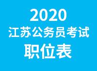 2019江苏公务员考试职位表