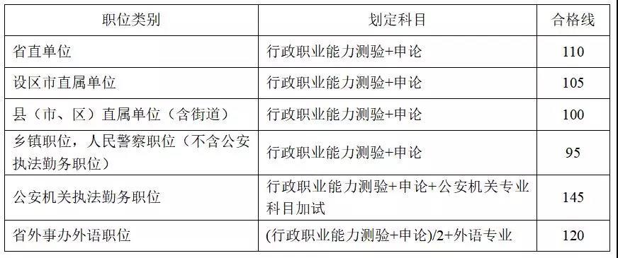 http://www.jiaokaotong.cn/gongwuyuan/126752.html