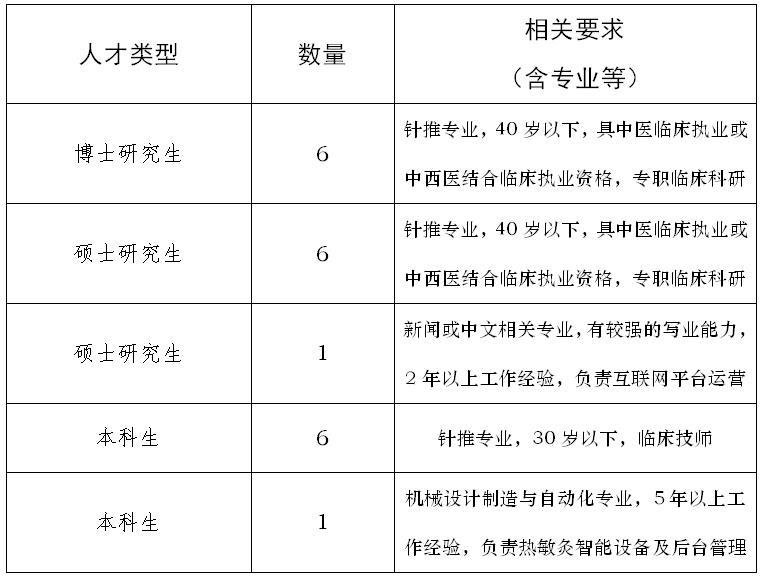 2019年江西省人口_招2000人 2019年江西 三支一扶 招募要来了