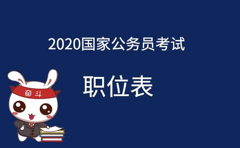 2020国家公务员考试职位表发布时间及下载