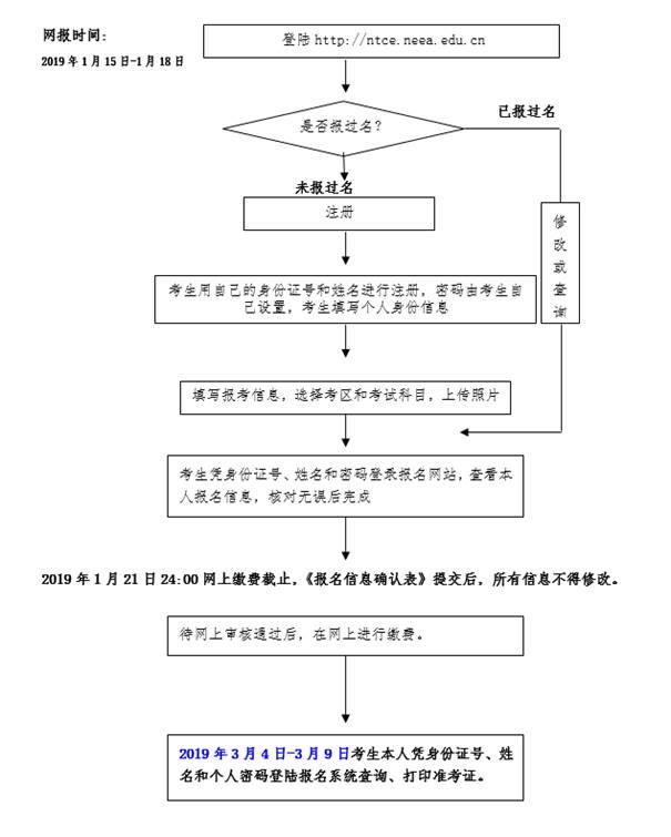 2019年重庆教师资格证考试
