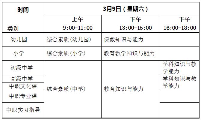 2019年重庆教师资格证考试时间安排