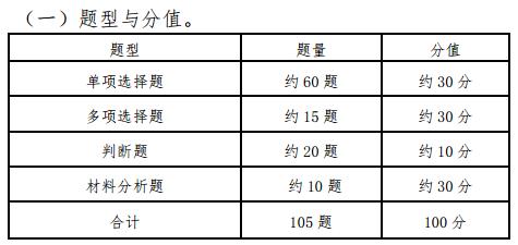 2018广西教师招聘考试题型