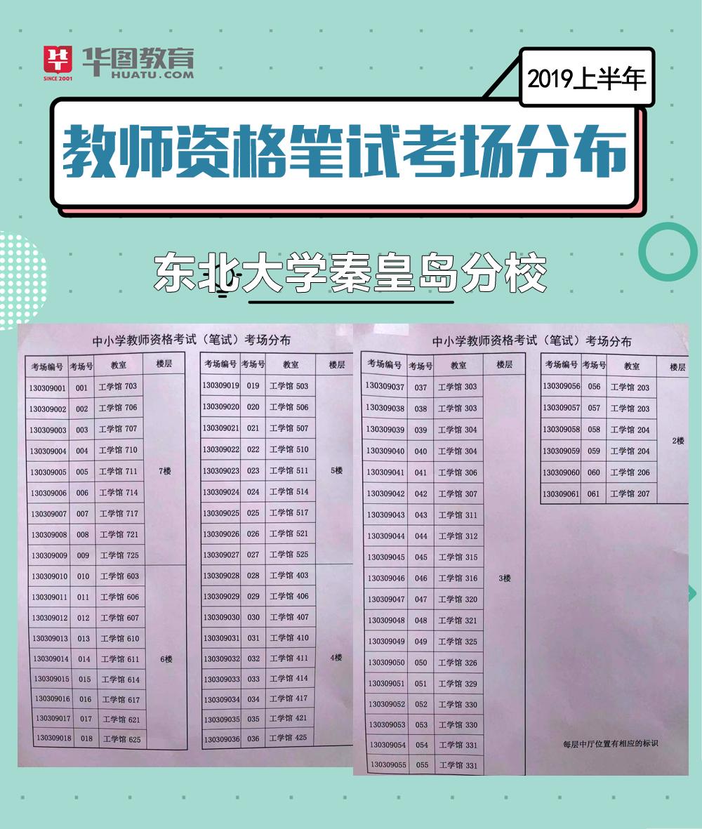 2019上半年教师资格笔试考场分布图