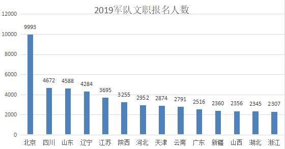 2019全国人口_2019全国主要城市人口吸引力榜单出炉 南通位居全国第38位
