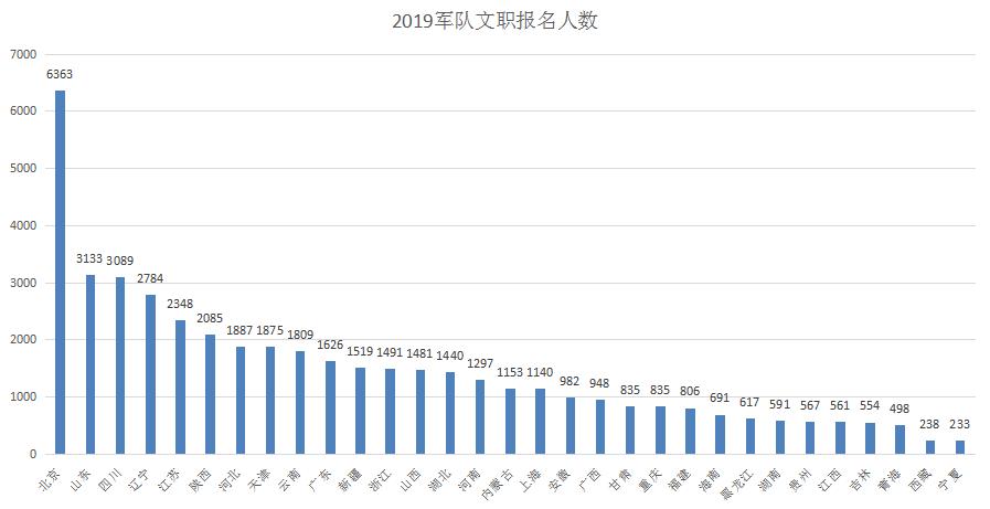 2019年北京常住人口_...区2018年末常住人口