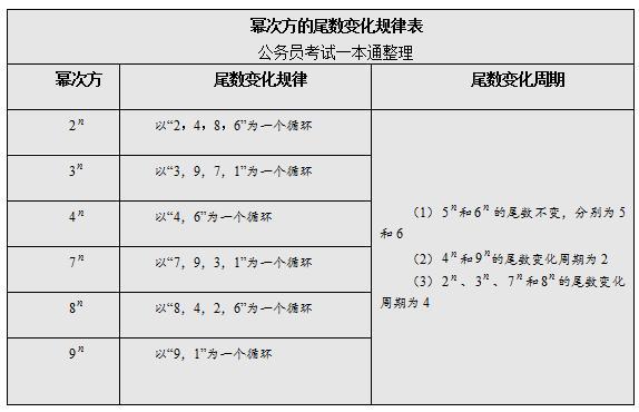 2020年重庆选调生考试