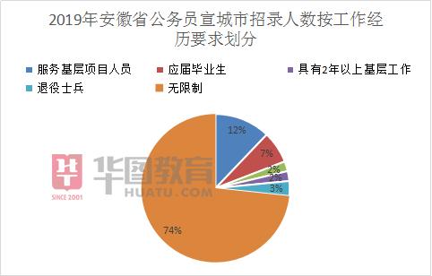 2019安徽总人口_2018中国人口图鉴总人数 2019中国人口统计数据