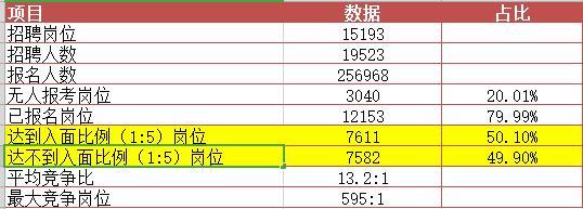 http://www.weixinrensheng.com/junshi/160057.html