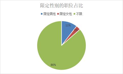 2019云南大理事業單位招604人,86%的職位不限性別