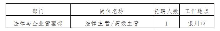 国家电投集团铝电投资有限公司本部法律岗位招聘岗位