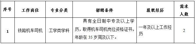 通辽发电总厂有限责任公司铁路机车司机招聘岗位