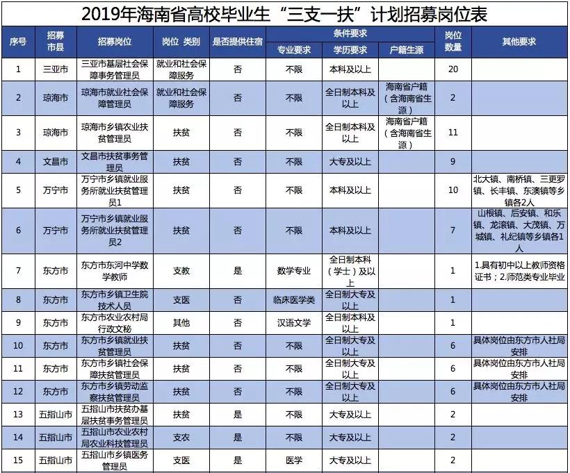 http://www.yhkjzs.com/haikouxinwen/13481.html