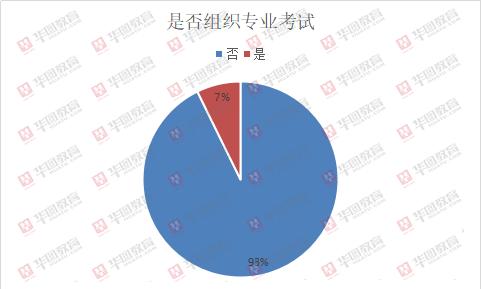 2019年北京京考补录689人,betway必威体育选调生均有补录!