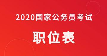 2020国家公务员考试职位表-国家公务员考试网