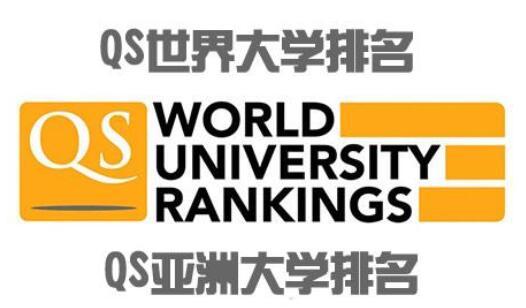 2020国考申论热点:QS世界大学排名
