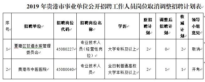 http://www.weixinrensheng.com/zhichang/355693.html