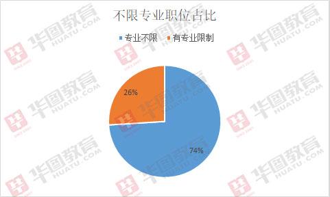 2019广东中山市辅警招500人,高中学历即可报考!