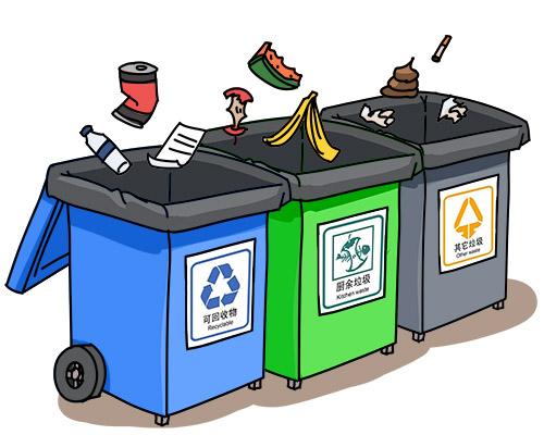 2020青海省选调生考试申论热点素材:垃圾分类