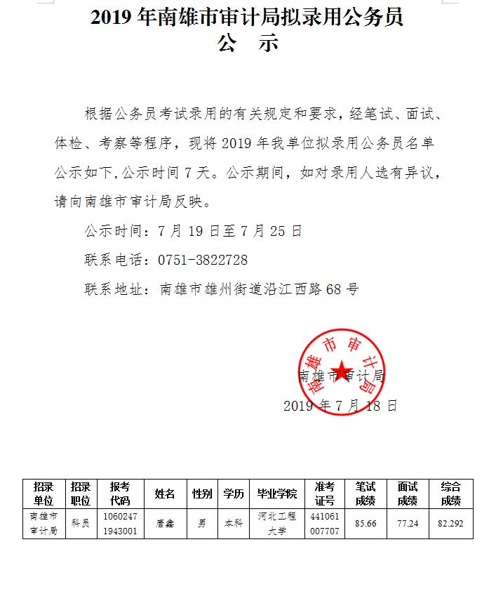http://www.jiaokaotong.cn/gongwuyuan/161081.html
