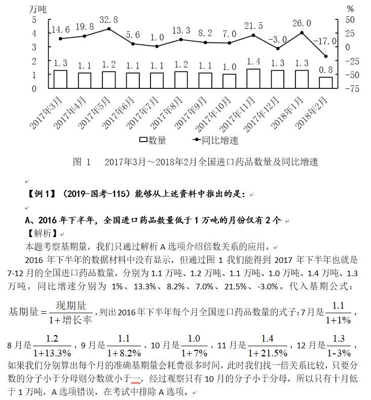 http://www.jiaokaotong.cn/gongwuyuan/286301.html