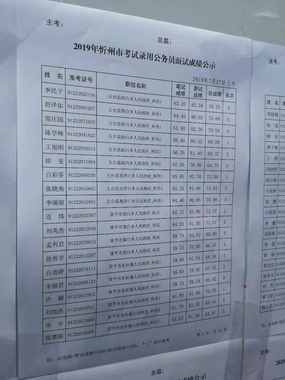 2019年河南忻州市考录公务员面试初中_山西公务员v初中成绩毕业抄报手季图片