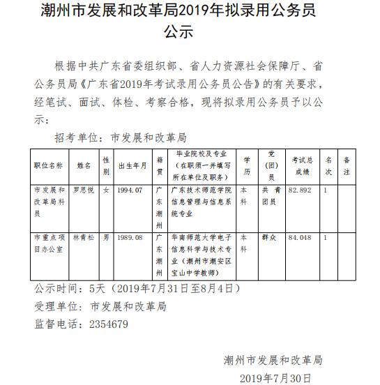 2019广东潮州市发展和改革局公务员拟录用名单公示