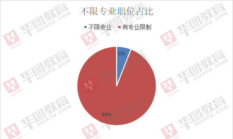 2019年河北四��考�a�520人�位分析