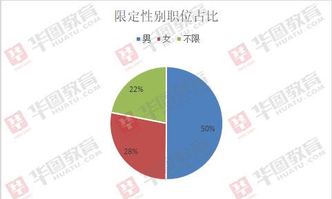 2019重庆招415名法检系统人员,近8成职位限定性别