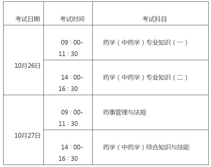 泰安执业药师报名时间_执业药师考试_执业药师考试报名