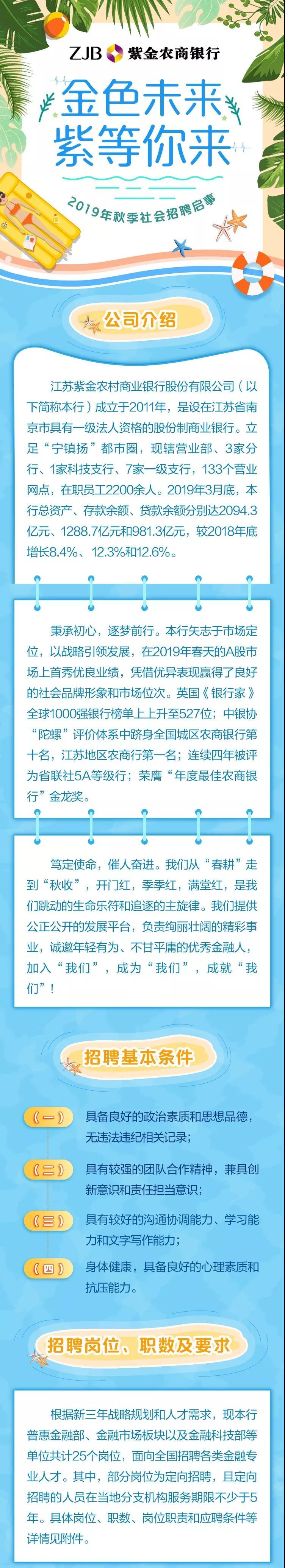 2019年紫金农商银行秋季社会招聘公告