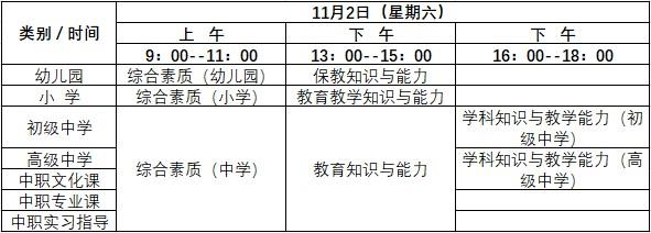 云南省2019年下半年中小学教师资格考试(笔试)公告
