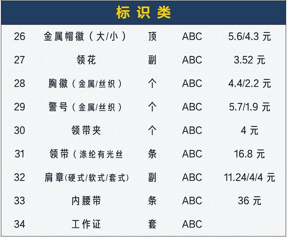 深圳輔警制服設計費用
