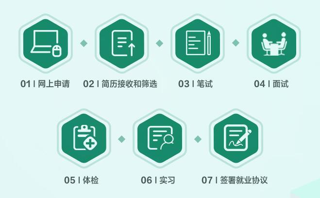 2020中国邮政校园招聘公告