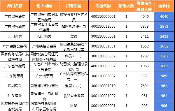 http://www.880759.com/zhanjiangxinwen/11871.html