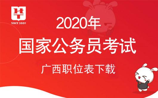 2020国家公务员考试公告及职位表
